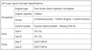 toyota hybrid concept specs